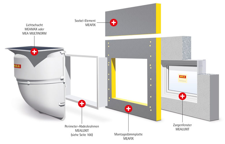 montaged mmplatten meafix kellerlichtschacht shop rotec berlin. Black Bedroom Furniture Sets. Home Design Ideas